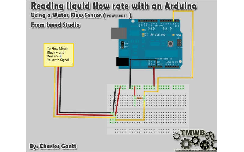 Tutorial: Reading Water Flow rate with Water Flow Sensor